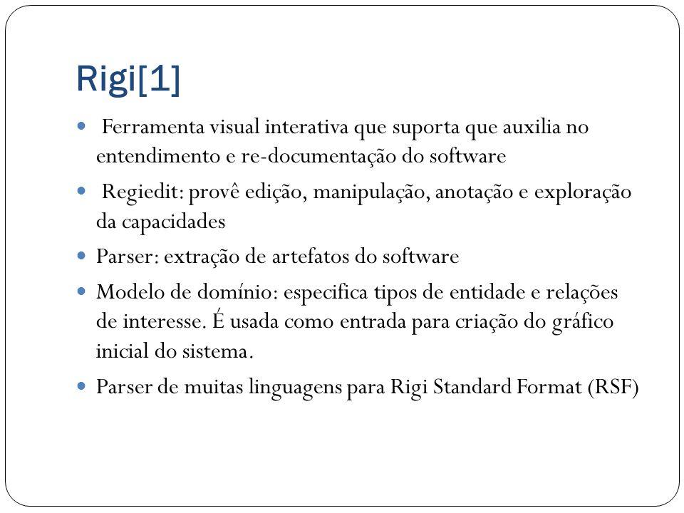 Rigi[1] Ferramenta visual interativa que suporta que auxilia no entendimento e re-documentação do software.